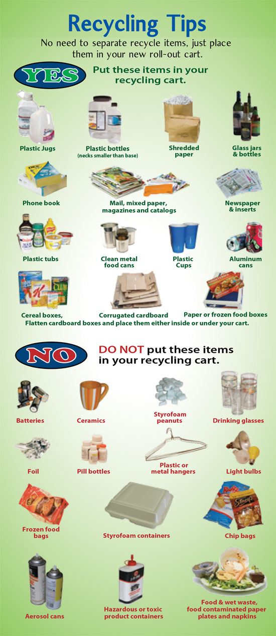 Recycling Tips Chart